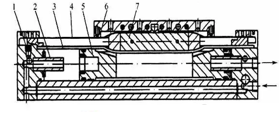 机械自动化SCHUNK气缸的组成与工作原理